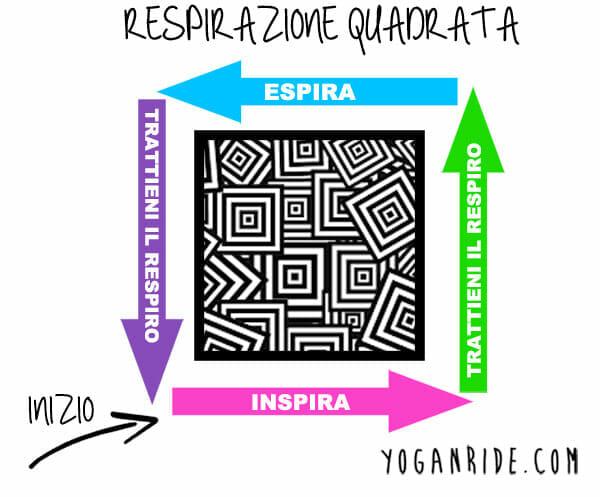 respirazione-quadrata-sama-vritti-pranayama
